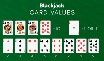 The best blackjack strategy - learn how to win at a game of blackjack