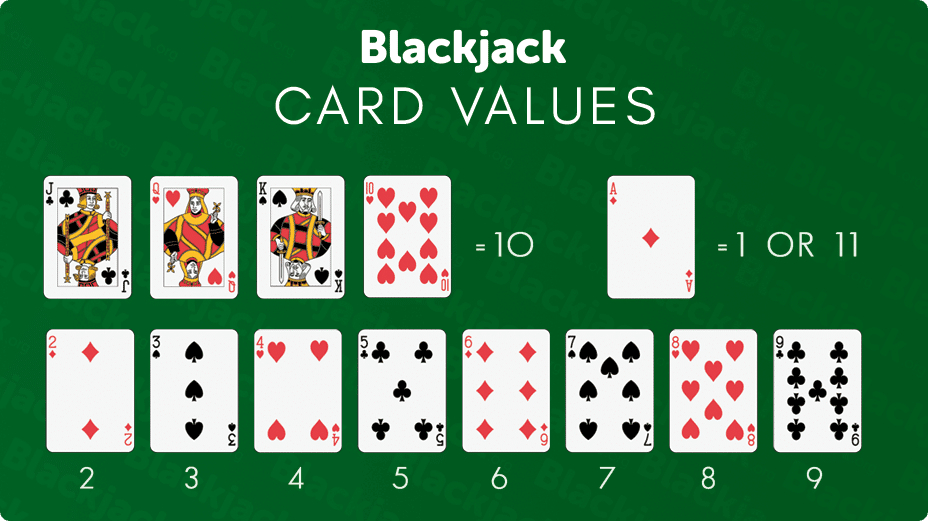 The best blackjack strategy – learn how to win at a game of blackjack